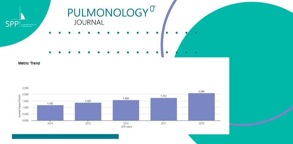 Pulmonology Journal